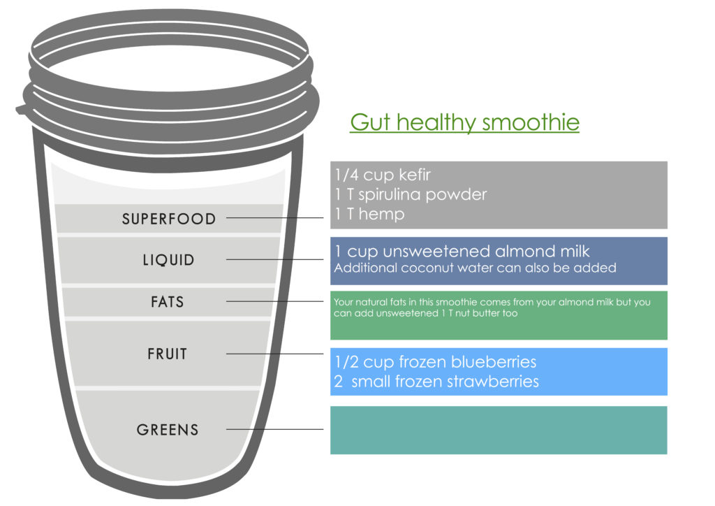 Gut health and microbiome smoothie